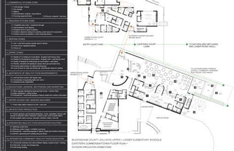 school cafeteria floor plan high school cafeteria layouts mapo house and cafeteria