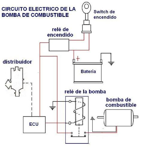 como se llama el fusible de la bomba de gasolina inyeccion electronica gasolina el circuito electrico de