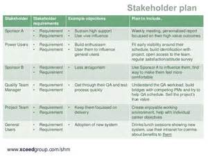 stakeholder management in a matrix organisation 25th