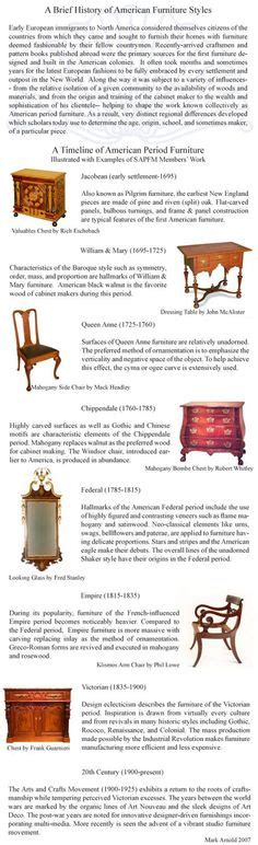 furniture styles timeline 1000 images about furniture timeline on pinterest timeline herman miller and antique furniture