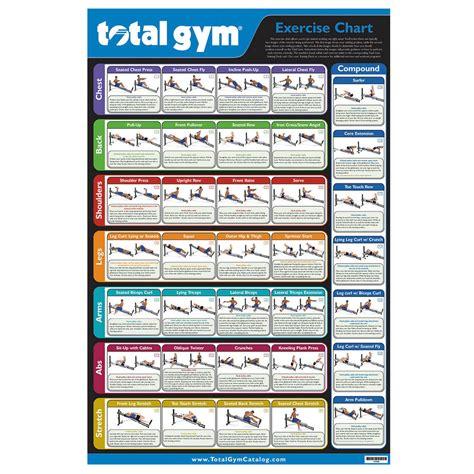 total xls workout plan eoua