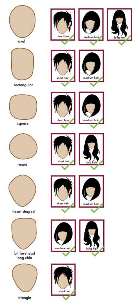 7 face shapes and haircuts general face shapes shapes face shapes and haircuts