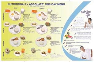 simple diet plan pinoy nutrisystem diet plan