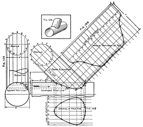 pattern development technical drawing sheet metal drafting chapter 4 wikisource the free