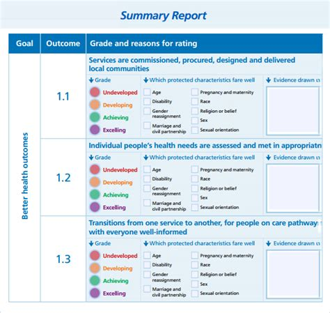 template for summary report 7 free summary report templates excel pdf formats