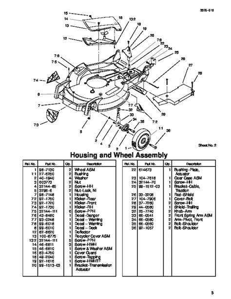 pontiac bonneville common wiring color codes wiring diagram schemes