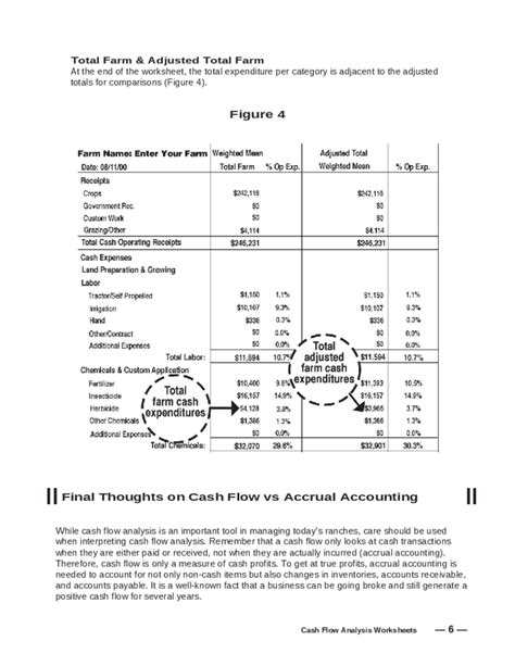 Cash Flow Analysis Worksheet Free Download Flow Analysis Template