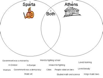 athens and sparta venn diagram sparta and athens compare contrast venn diagram by