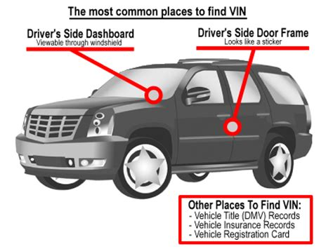 Car Number Search A Free Vin Search Is The Part Of The Vehicle History Report