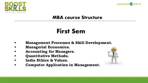 Distance Ms State Mba Academic Probation by Mba International Business Ms Tirunelveli