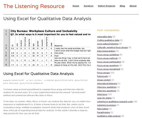 Exle Of Data Analysis In Research by Analyse Data Better Evaluation