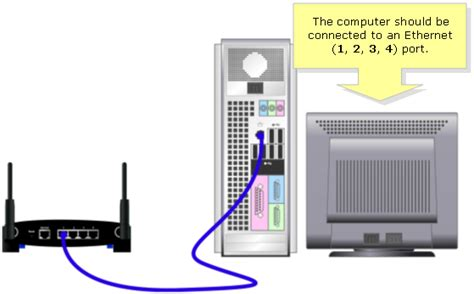 Router Pc check the cisco small business voip router ip address cisco