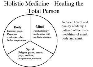 body mind spirit directory tennessee holistic health the wheel goes round and round what is holistic medicine