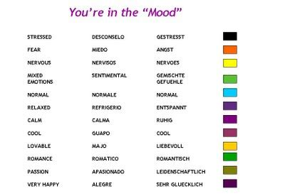 mood bracelet colors bracelet tool galleries mood bracelet color meanings