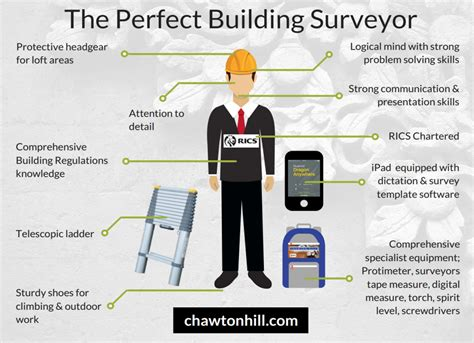 the perfect building surveyor chawton hill chartered surveyors - Building Surveyor