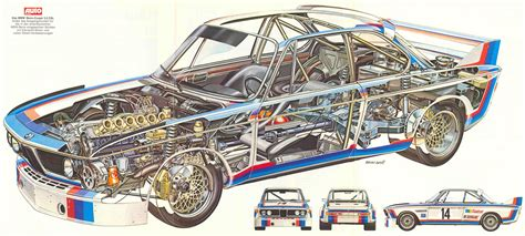 Images for > Bmw 35 Csl
