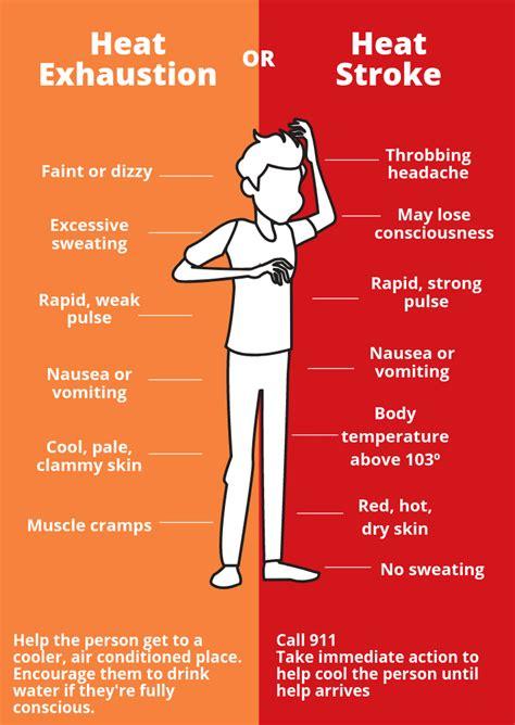 oregon health authority extreme heat  prepared