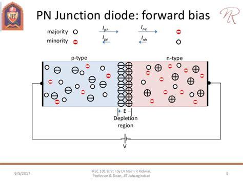 diode sambungan p n rec101 unit 1 part ii pn junction diode