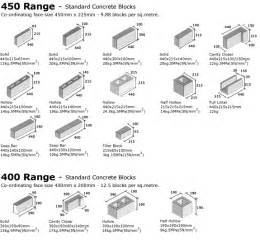 concrete block sizes standard concrete block sizes elec intro website