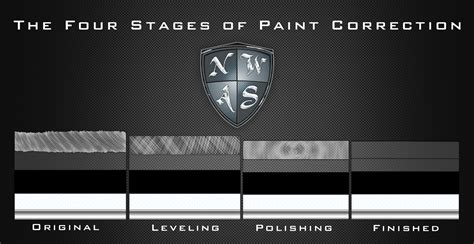 Automotive Paint Correction Processes Explained Seattle