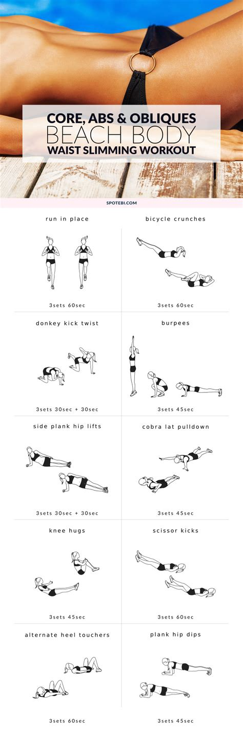 Stand Up Crunches by Beach Body Waist Slimming Workout