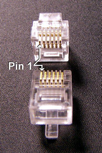 modular connector wikiwand