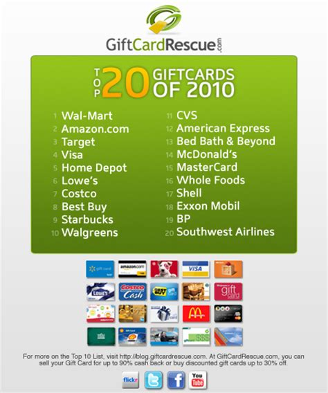 Most Popular Gift Cards - giftcardrescue com releases list of top 20 most wanted gift cards in 2010