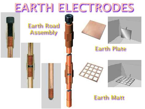 general requirements for electrical earthing or grounding