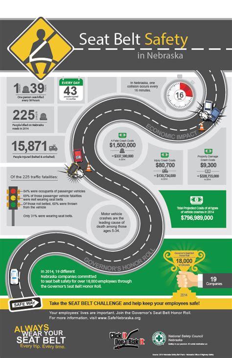 nebraska seat belt national safety council nebraska seat belt safety