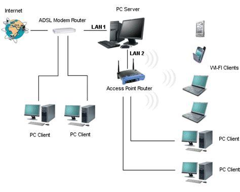 costo alimentatore pc fisso logiciel pour hotspot installation et configuration