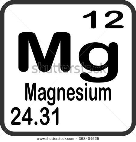 what is magnesium on the periodic table periodic table elements helium stock vector 368423726