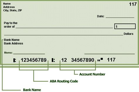 Routing Number Lookup Account Number On Check Quotes