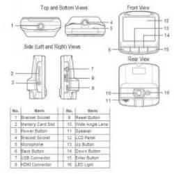 Stok Terbatas Car Dvr Hd1080 Lcd 3 Inchi Infrared G Sensor Motio sunco car black box dvr recorder hd 1080p 2 4 inch lcd with wide angle sv md029
