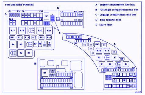 jaguar  type    fuse boxblock circuit breaker diagram carfusebox