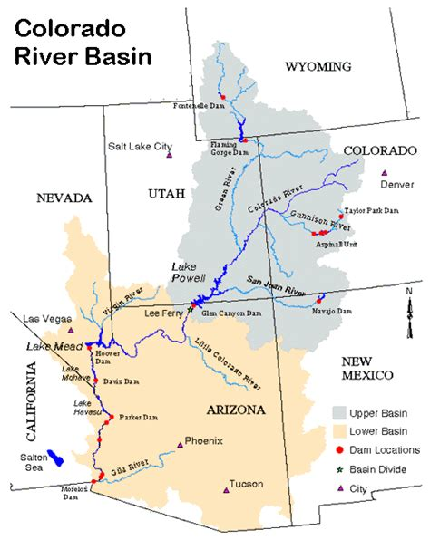 exle of simulation colorado river management