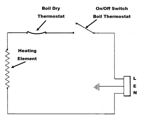 electric kettle diagram freezer diagram elsavadorla