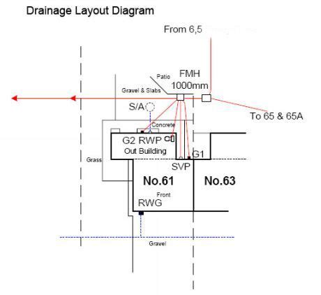 drainage layout my house information about drain pipes drainage systems