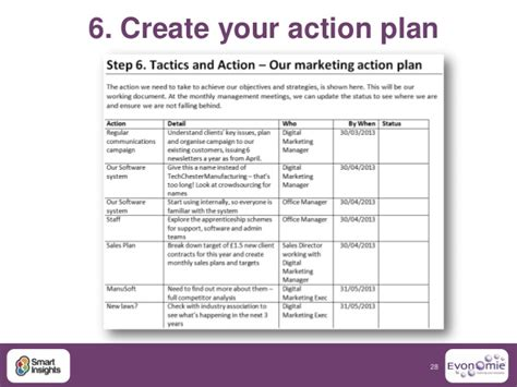 create plan create a business marketing plan