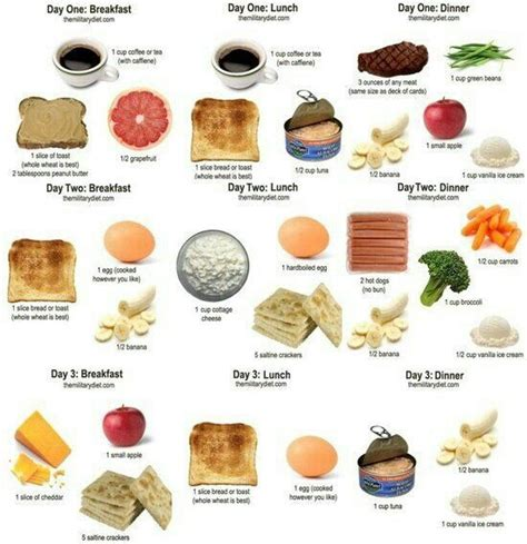 Diet Substitutions For Cottage Cheese by 17 Best Images About Healthy Diet Plan Cheese Cottages