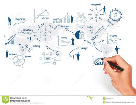 how to create doodle presentation global business plan drawing concept presentation stock