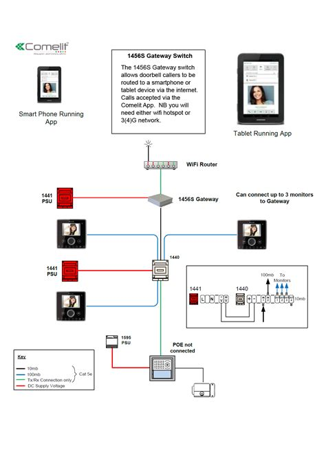 wiring diagram for intercom system get free image about