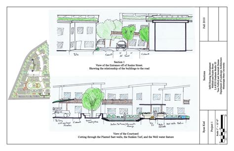 Section Iii by Landscape Architecture