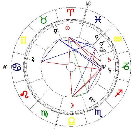 geminis profesor zellagro horoscopo de hoy geminis profesor zellagro geminis hor