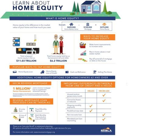 infographic how can you use home equity barbara