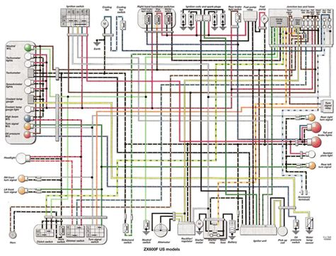 2001 zx7r wiring diagram free wiring diagrams