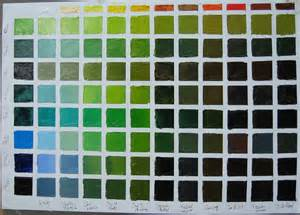 oil painting color charts images