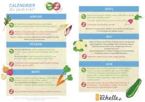 Calendrier Du Jardinage Jardinage Le Calendrier Pour Cultiver Potager A La