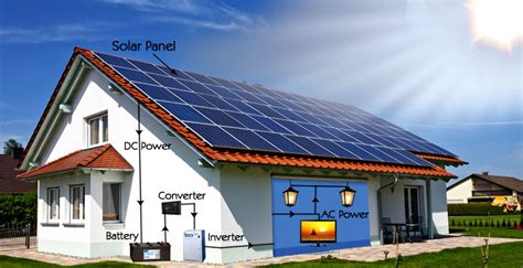 solar panel in india for home spark solar solar pv module solar panel manufacturers in india solar panels india solar home