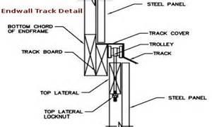 Pole Barn Sliding Door Plans Pole Building Sliding Barn Door Barn Pole Building Packages Pole Barn Sliding Door Framing Pole