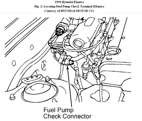 2000 hyundai accent fuel wiring diagram efcaviation
